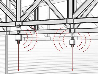 WISENE Roof Monitoring® – Bezpieczne Dachy