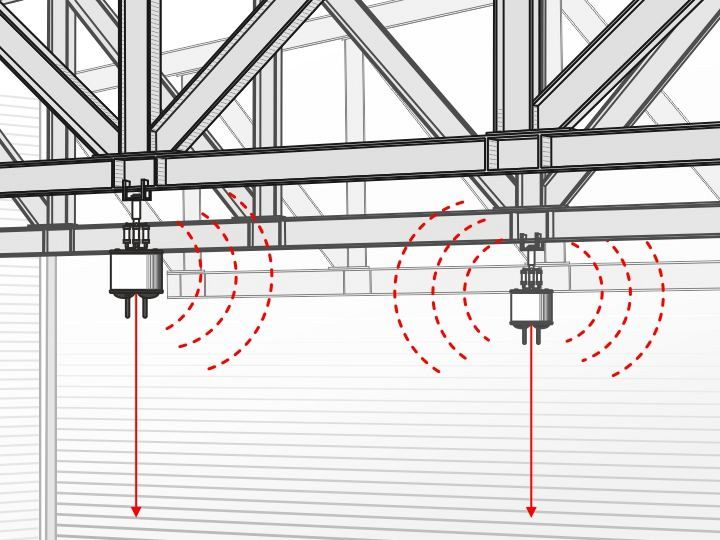 WISENE® Roof Monitoring – Bezpieczne Dachy